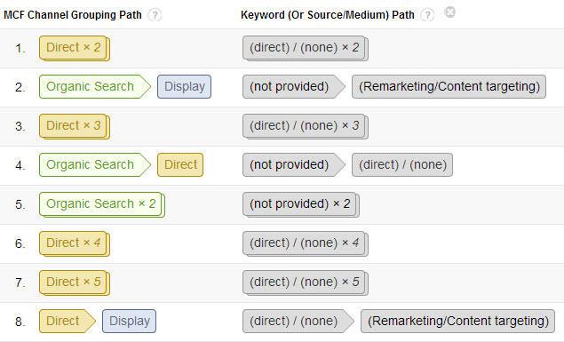 google-analytics-tips-conversion-paths-keyword
