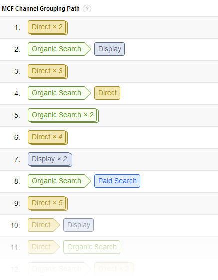 google-analytics-tips-top-conversion-paths