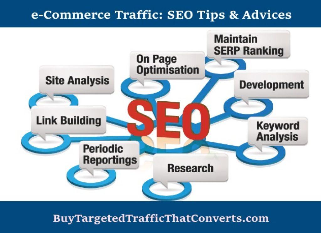 e-commerce-traffic-SEO-TIPS